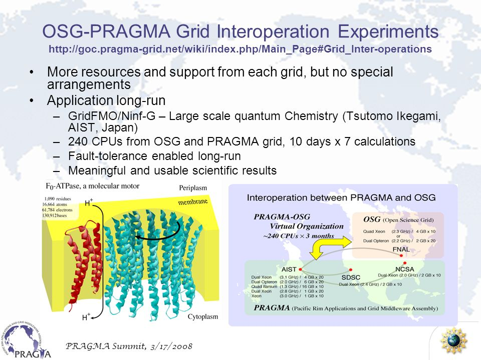 PRAGMA Summit, 3/17/2008 OSG-PRAGMA Grid Interoperation Experiments http://goc.pragma-grid.net/wiki/index.php/Main_Page#Grid_Inter-operations More resources and support from each grid, but no special arrangements Application long-run –GridFMO/Ninf-G – Large scale quantum Chemistry (Tsutomo Ikegami, AIST, Japan) –240 CPUs from OSG and PRAGMA grid, 10 days x 7 calculations –Fault-tolerance enabled long-run –Meaningful and usable scientific results