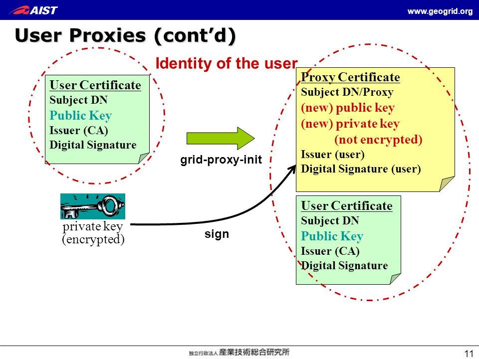 www.geogrid.org 11 User Proxies (contd) User Certificate Subject DN Public Key Issuer (CA) Digital Signature grid-proxy-init Proxy Certificate Subject