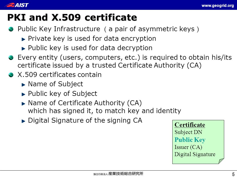 www.geogrid.org 5 PKI and X.509 certificate Public Key Infrastructure a pair of asymmetric keys Private key is used for data encryption Public key is