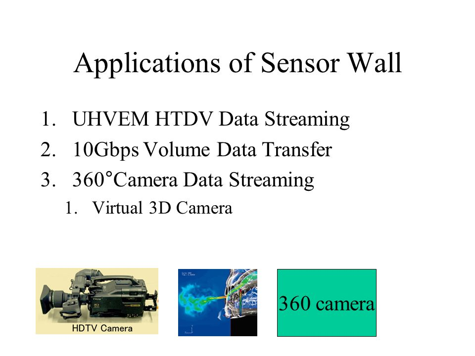Applications of Sensor Wall 1.UHVEM HTDV Data Streaming 2.10Gbps Volume Data Transfer 3.360°Camera Data Streaming 1.Virtual 3D Camera 360 camera