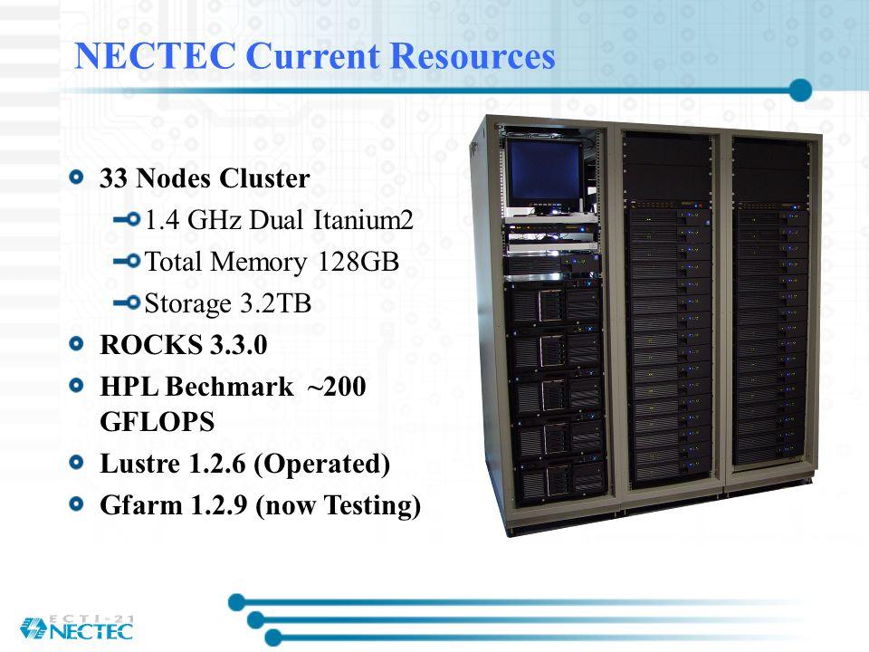 NECTEC Current Resources 33 Nodes Cluster 1.4 GHz Dual Itanium2 Total Memory 128GB Storage 3.2TB ROCKS 3.3.0 HPL Bechmark ~200 GFLOPS Lustre 1.2.6 (Op