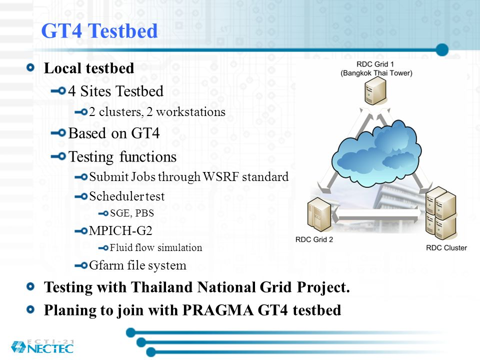 GT4 Testbed Local testbed 4 Sites Testbed 2 clusters, 2 workstations Based on GT4 Testing functions Submit Jobs through WSRF standard Scheduler test S