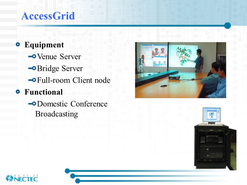 AccessGrid Equipment Venue Server Bridge Server Full-room Client node Functional Domestic Conference Broadcasting