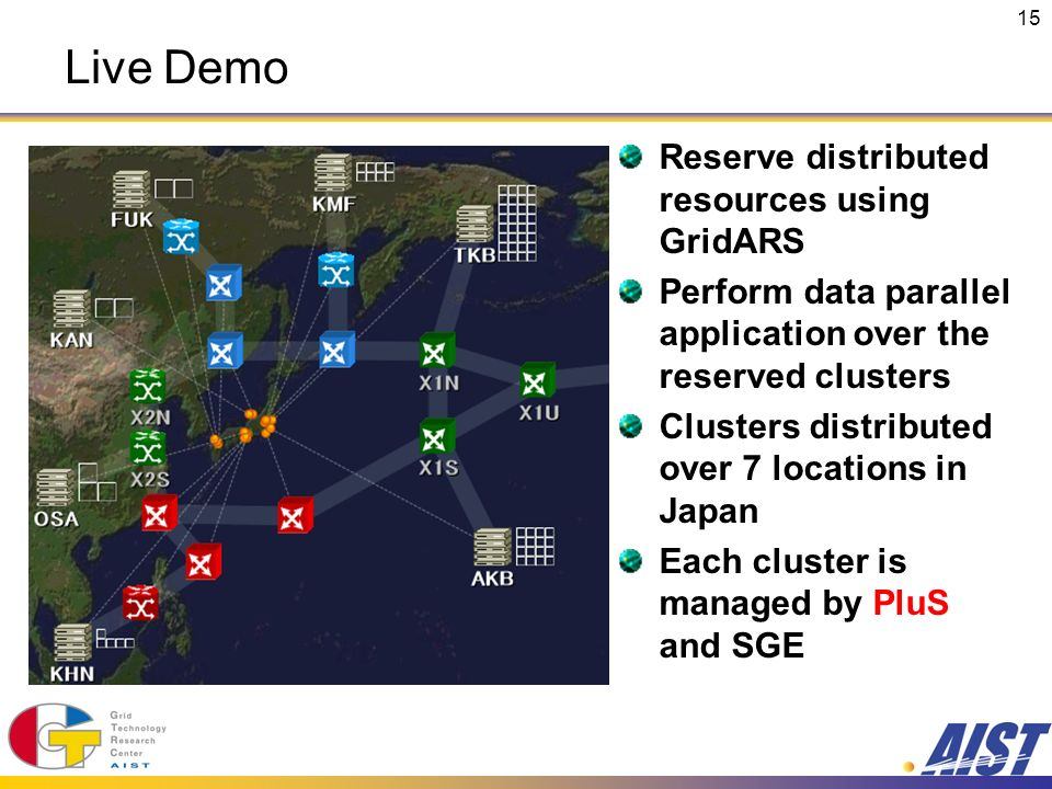 15 Live Demo Reserve distributed resources using GridARS Perform data parallel application over the reserved clusters Clusters distributed over 7 locations in Japan Each cluster is managed by PluS and SGE