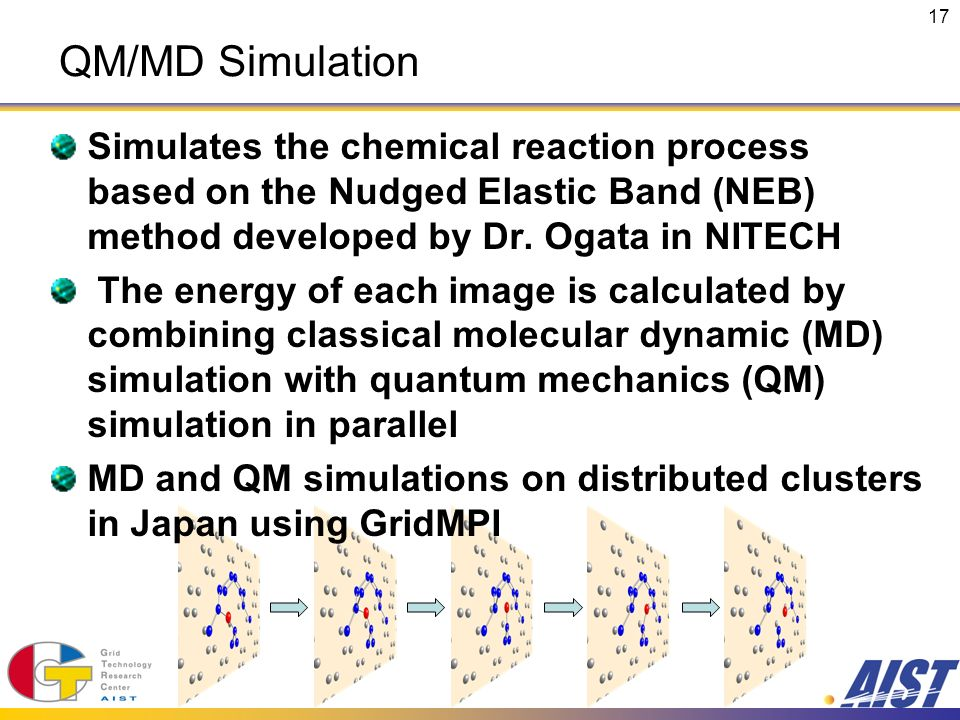 17 QM/MD Simulation Simulates the chemical reaction process based on the Nudged Elastic Band (NEB) method developed by Dr.