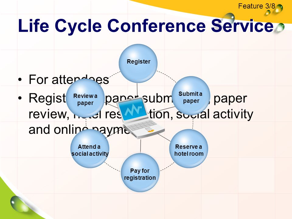 Life Cycle Conference Service For attendees Registration, paper submission, paper review, hotel reservation, social activity and online payment Title in here Attend a social activity Title in here Register Title in here Review a paper Title in here Submit a paper Title in here Pay for registration Title in here Reserve a hotel room Feature 3/8