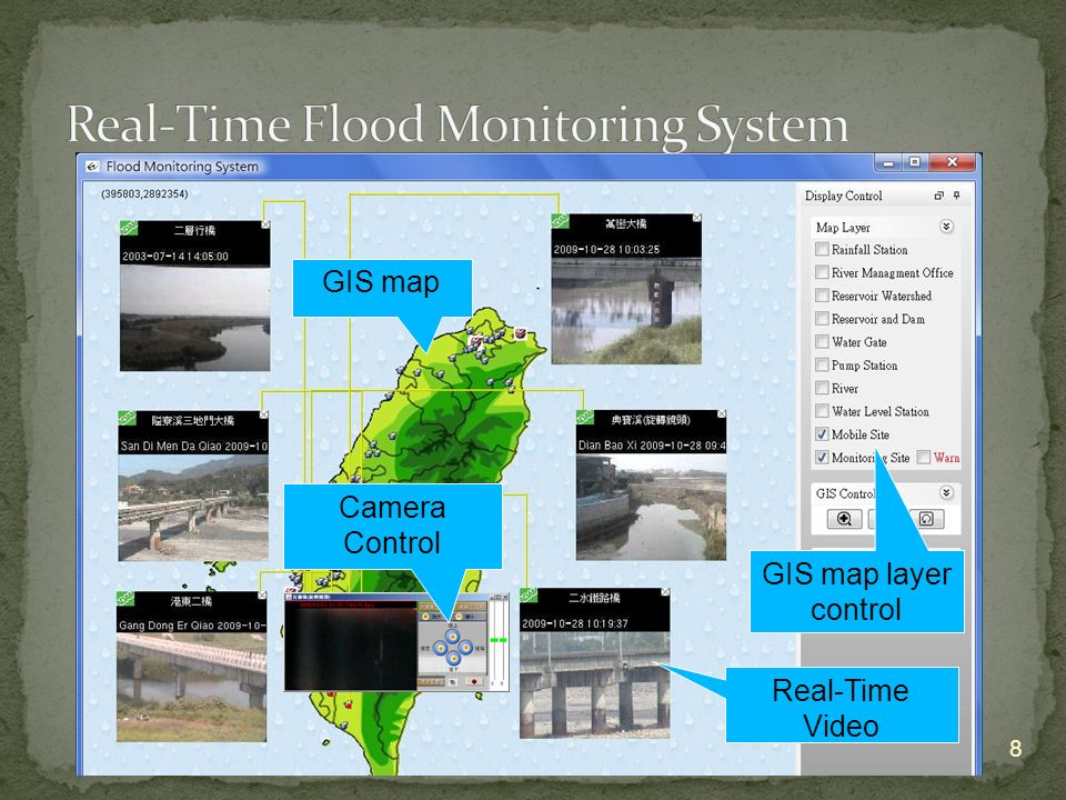 8 GIS map GIS map layer control Real-Time Video Camera Control