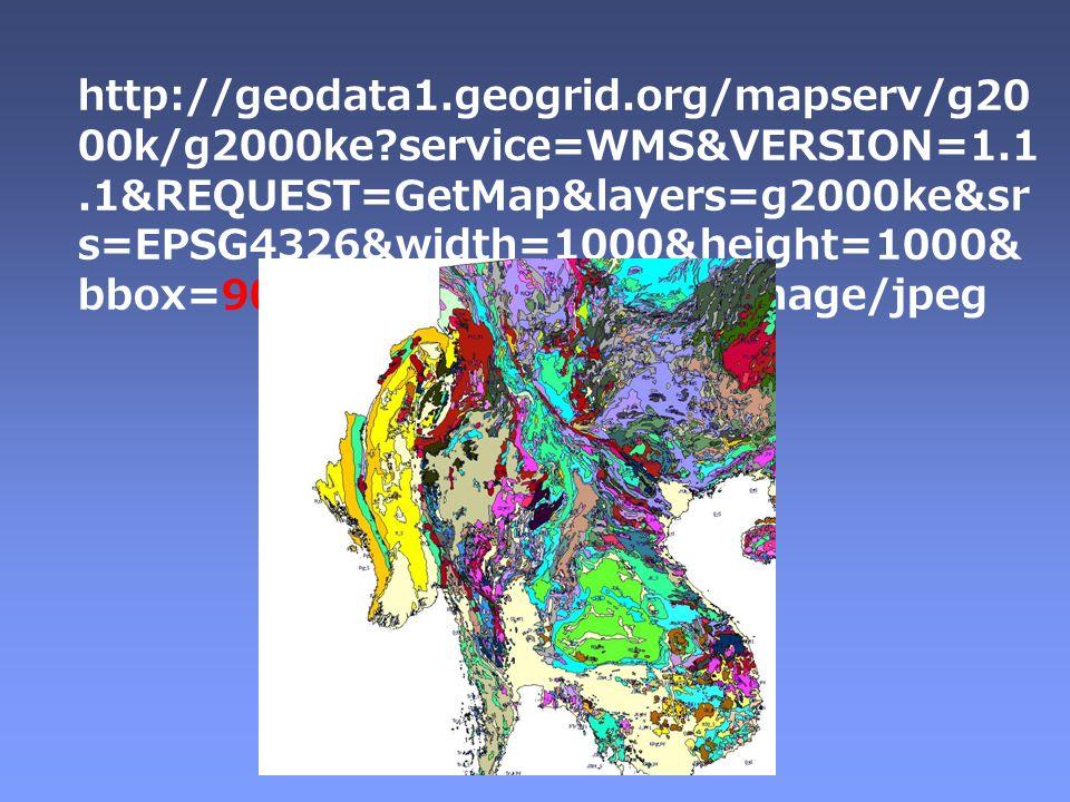 http://geodata1.geogrid.org/mapserv/g20 00k/g2000ke?service=WMS&VERSION=1.1.1&REQUEST=GetMap&layers=g2000ke&sr s=EPSG4326&width=1000&height=1000& bbox=90,10,110,30&format=image/jpeg