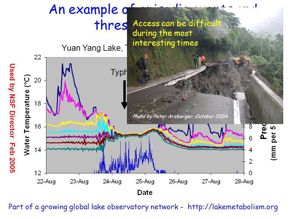 Typhoon Yuan Yang Lake, Taiwan – August 2004 Part of a growing global lake observatory network - http://lakemetabolism.org An example of episodic events and threshold dynamics Access can be difficult during the most interesting times Photo by Peter Arzberger, October 2004 Used by NSF Director Feb 2005