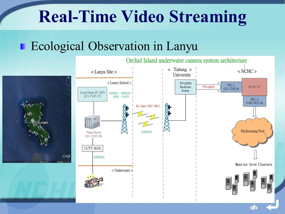 11 Real-Time Video Streaming Ecological Observation in Lanyu