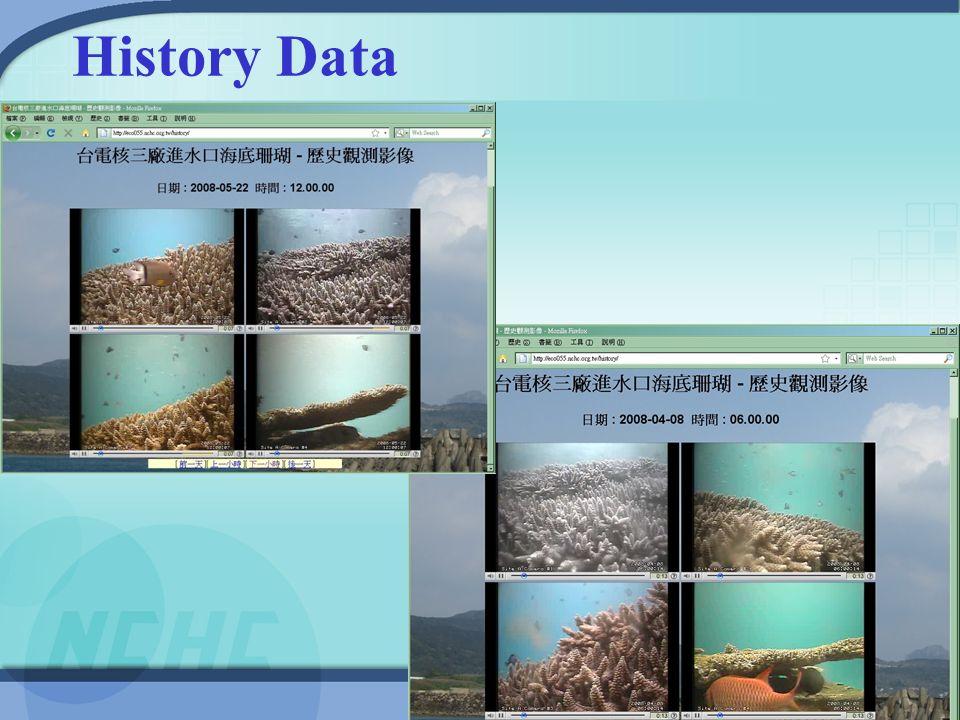 13 History Data
