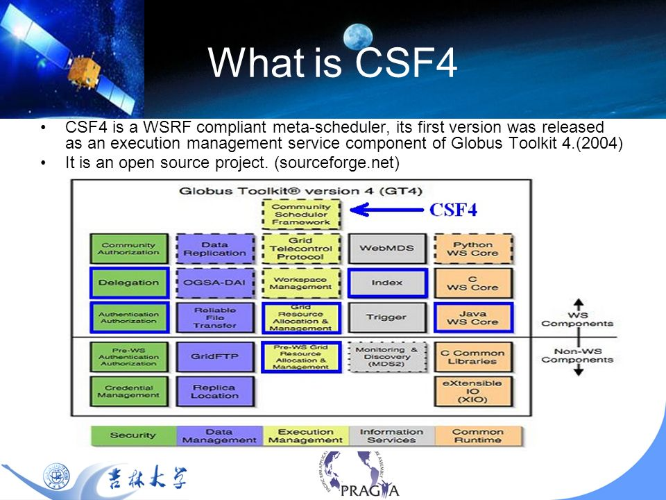 What is CSF4 CSF4 is a WSRF compliant meta-scheduler, its first version was released as an execution management service component of Globus Toolkit 4.