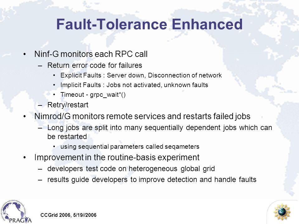 CCGrid 2006, 5/19//2006 Fault-Tolerance Enhanced Ninf-G monitors each RPC call –Return error code for failures Explicit Faults : Server down, Disconne