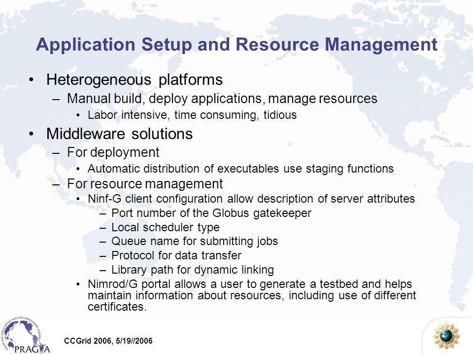CCGrid 2006, 5/19//2006 Application Setup and Resource Management Heterogeneous platforms –Manual build, deploy applications, manage resources Labor i