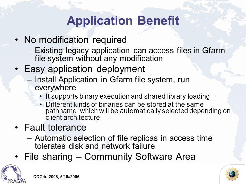 CCGrid 2006, 5/19//2006 Performance Enhancements OriginalImproved metadata management W/ metadata cache server 44.03.541.69 Performance for small files – Improve meta-cache management – add meta-cache server Directory listing of 16,393 files