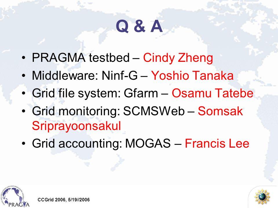 CCGrid 2006, 5/19//2006 Q & A PRAGMA testbed – Cindy Zheng Middleware: Ninf-G – Yoshio Tanaka Grid file system: Gfarm – Osamu Tatebe Grid monitoring: SCMSWeb – Somsak Sriprayoonsakul Grid accounting: MOGAS – Francis Lee