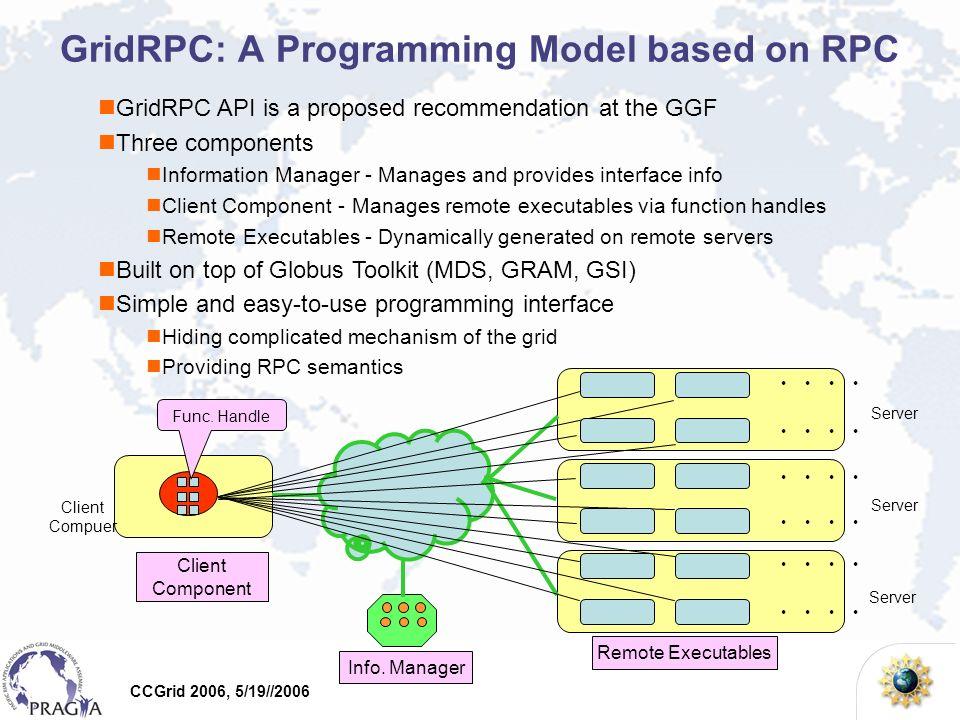 CCGrid 2006, 5/19//2006 Server Client Compuer Func.