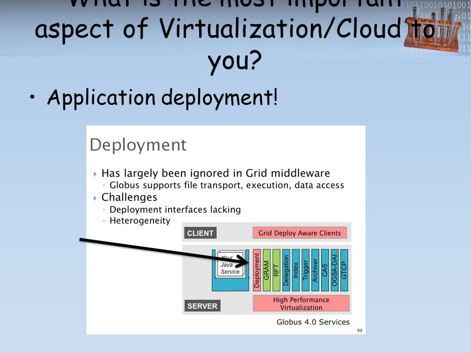 What is the most important aspect of Virtualization/Cloud to you Application deployment!