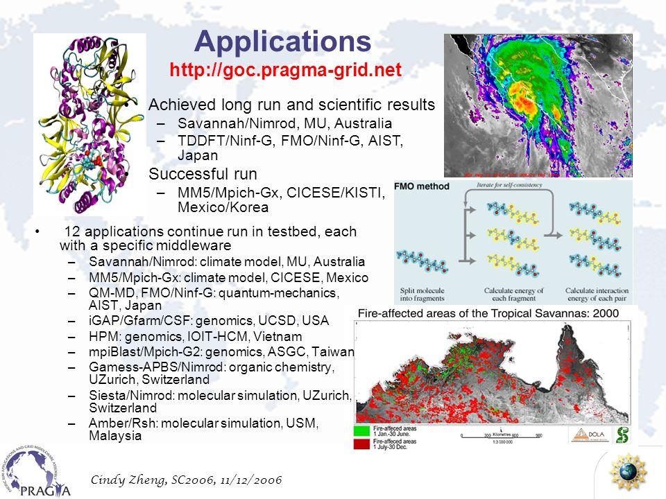 Cindy Zheng, SC2006, 11/12/2006 Applications http://goc.pragma-grid.net Achieved long run and scientific results –Savannah/Nimrod, MU, Australia –TDDFT/Ninf-G, FMO/Ninf-G, AIST, Japan Successful run –MM5/Mpich-Gx, CICESE/KISTI, Mexico/Korea 12 applications continue run in testbed, each with a specific middleware –Savannah/Nimrod: climate model, MU, Australia –MM5/Mpich-Gx: climate model, CICESE, Mexico –QM-MD, FMO/Ninf-G: quantum-mechanics, AIST, Japan –iGAP/Gfarm/CSF: genomics, UCSD, USA –HPM: genomics, IOIT-HCM, Vietnam –mpiBlast/Mpich-G2: genomics, ASGC, Taiwan –Gamess-APBS/Nimrod: organic chemistry, UZurich, Switzerland –Siesta/Nimrod: molecular simulation, UZurich, Switzerland –Amber/Rsh: molecular simulation, USM, Malaysia