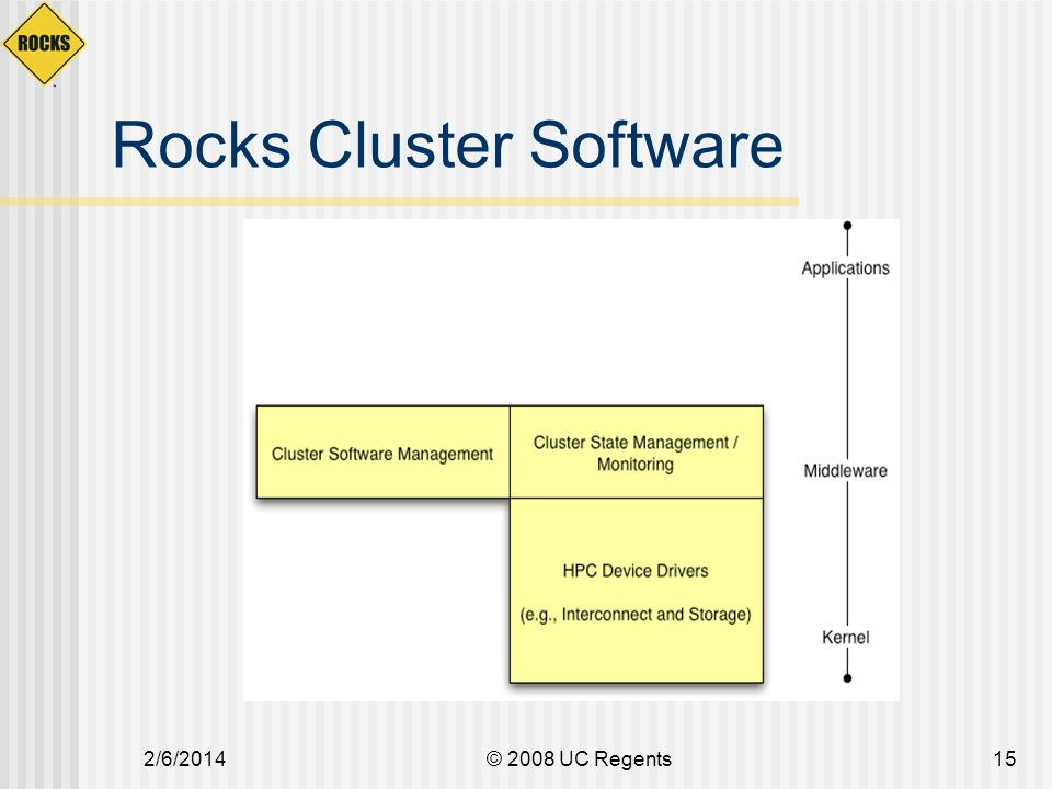 2/6/2014© 2008 UC Regents15 Rocks Cluster Software