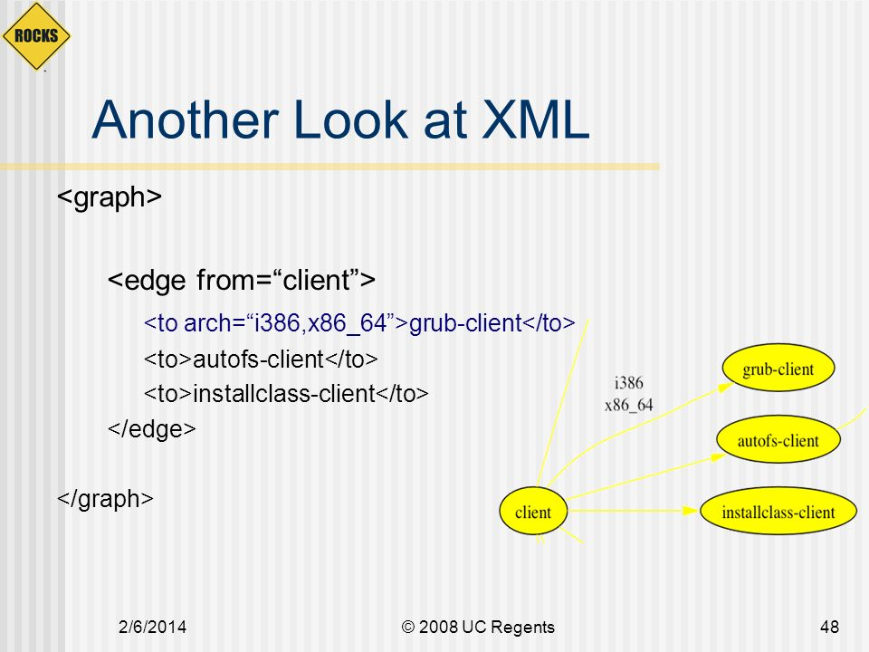 2/6/2014© 2008 UC Regents48 Another Look at XML grub-client autofs-client installclass-client