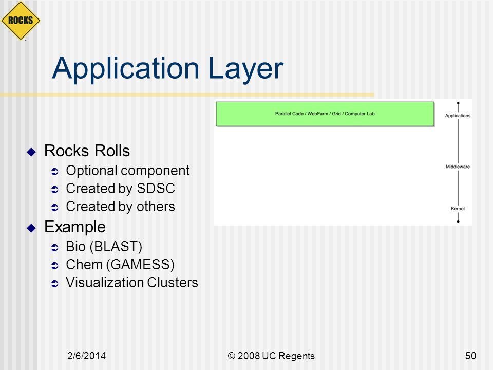 2/6/2014© 2008 UC Regents50 Application Layer Rocks Rolls Optional component Created by SDSC Created by others Example Bio (BLAST) Chem (GAMESS) Visualization Clusters