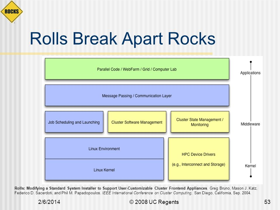 2/6/2014© 2008 UC Regents53 Rolls Break Apart Rocks Rolls: Modifying a Standard System Installer to Support User-Customizable Cluster Frontend Appliances.