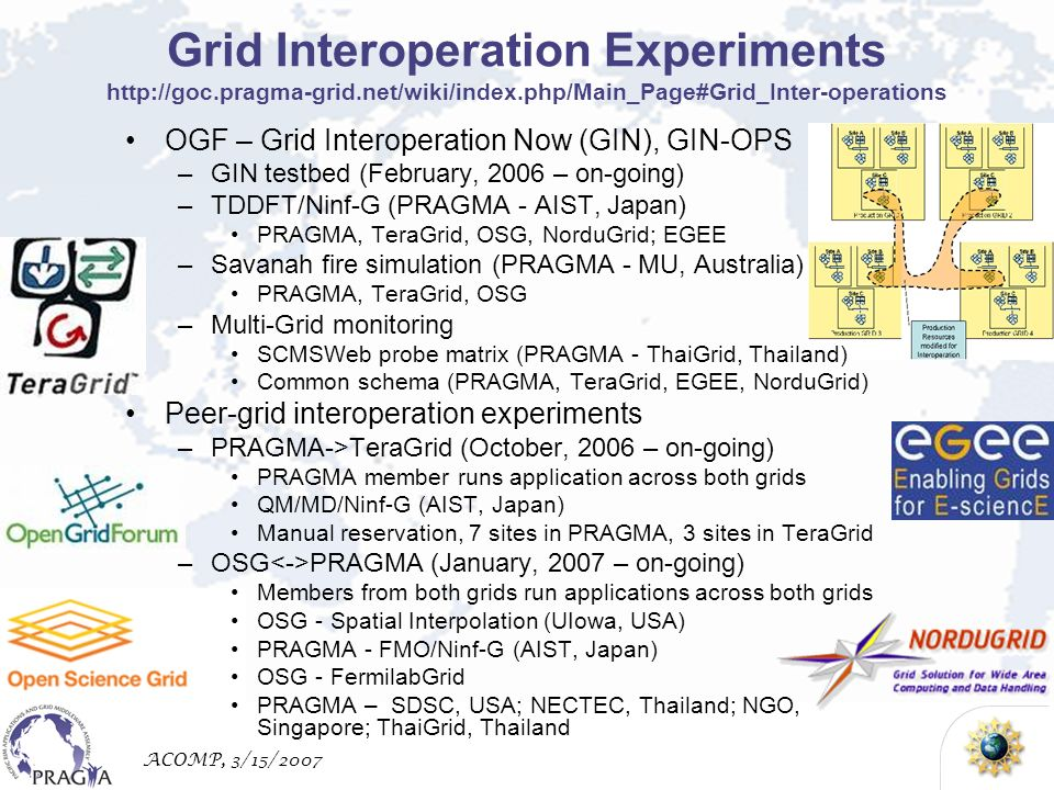 ACOMP, 3/15/2007 Grid Interoperation Experiments   OGF – Grid Interoperation Now (GIN), GIN-OPS –GIN testbed (February, 2006 – on-going) –TDDFT/Ninf-G (PRAGMA - AIST, Japan) PRAGMA, TeraGrid, OSG, NorduGrid; EGEE –Savanah fire simulation (PRAGMA - MU, Australia) PRAGMA, TeraGrid, OSG –Multi-Grid monitoring SCMSWeb probe matrix (PRAGMA - ThaiGrid, Thailand) Common schema (PRAGMA, TeraGrid, EGEE, NorduGrid) Peer-grid interoperation experiments –PRAGMA->TeraGrid (October, 2006 – on-going) PRAGMA member runs application across both grids QM/MD/Ninf-G (AIST, Japan) Manual reservation, 7 sites in PRAGMA, 3 sites in TeraGrid –OSG PRAGMA (January, 2007 – on-going) Members from both grids run applications across both grids OSG - Spatial Interpolation (UIowa, USA) PRAGMA - FMO/Ninf-G (AIST, Japan) OSG - FermilabGrid PRAGMA – SDSC, USA; NECTEC, Thailand; NGO, Singapore; ThaiGrid, Thailand