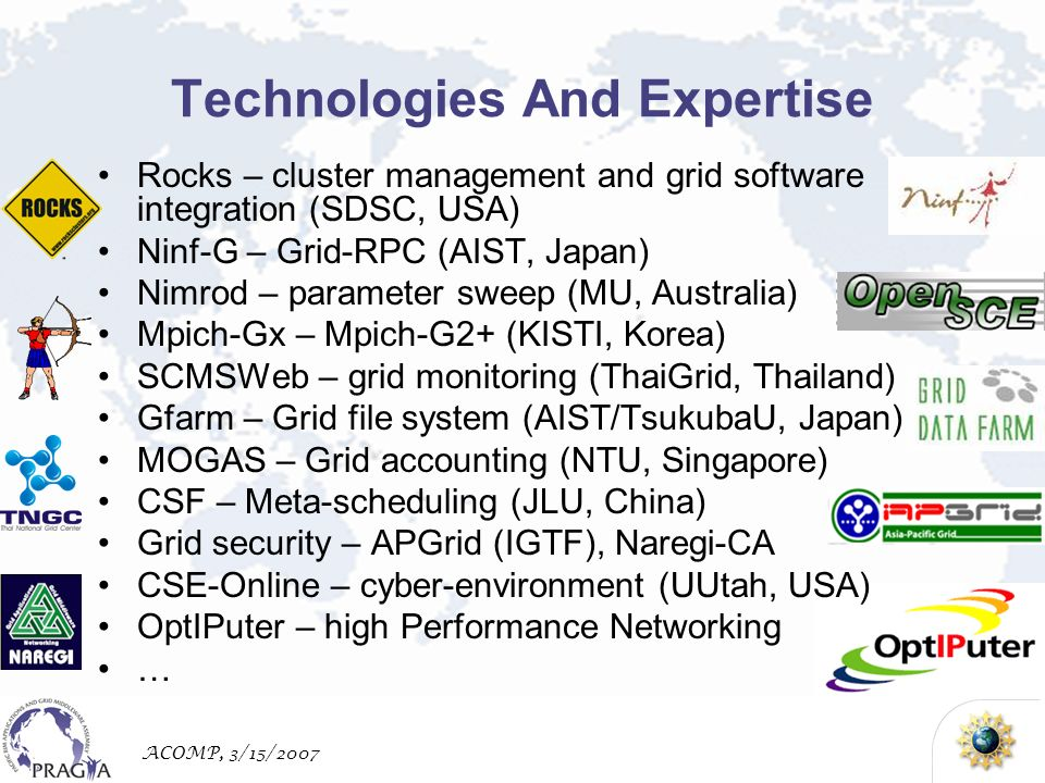 ACOMP, 3/15/2007 Technologies And Expertise Rocks – cluster management and grid software integration (SDSC, USA) Ninf-G – Grid-RPC (AIST, Japan) Nimrod – parameter sweep (MU, Australia) Mpich-Gx – Mpich-G2+ (KISTI, Korea) SCMSWeb – grid monitoring (ThaiGrid, Thailand) Gfarm – Grid file system (AIST/TsukubaU, Japan) MOGAS – Grid accounting (NTU, Singapore) CSF – Meta-scheduling (JLU, China) Grid security – APGrid (IGTF), Naregi-CA CSE-Online – cyber-environment (UUtah, USA) OptIPuter – high Performance Networking …