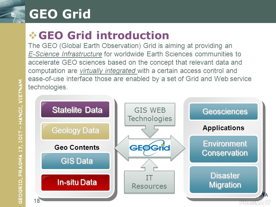 GEOGRID, PRAGMA 17, IOIT – HANOI, VIETNAM GEO Grid GEO Grid introduction The GEO (Global Earth Observation) Grid is aiming at providing an E-Science I