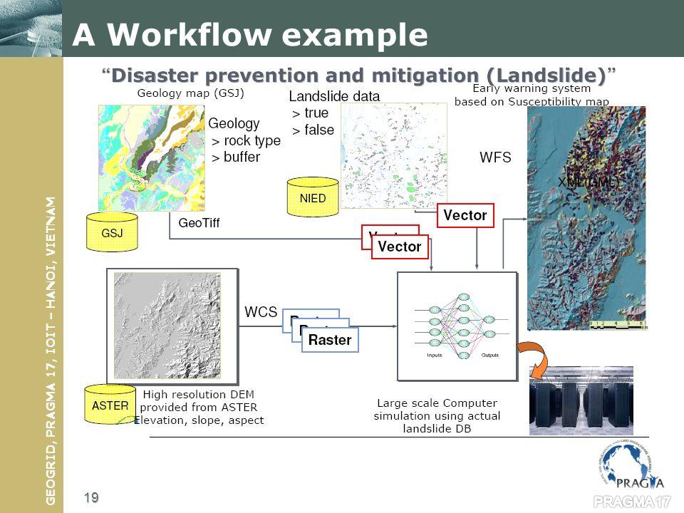 GEOGRID, PRAGMA 17, IOIT – HANOI, VIETNAM A Workflow example 19