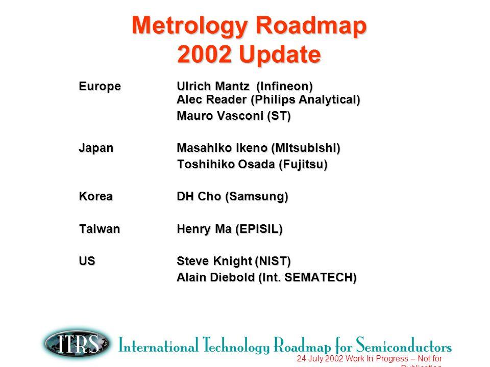 24 July 2002 Work In Progress – Not for Publication Metrology Roadmap 2002 Update USJohn AllgairMotorola Alain Diebold Int.