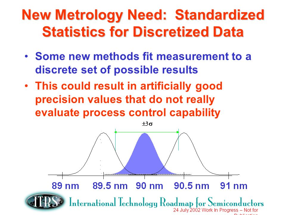 24 July 2002 Work In Progress – Not for Publication New Metrology Need: Standardized Statistics for Discretized Data Some new methods fit measurement to a discrete set of possible results This could result in artificially good precision values that do not really evaluate process control capability