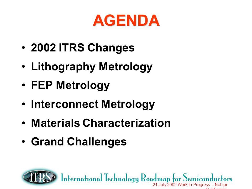 24 July 2002 Work In Progress – Not for Publication Novel Methods for FEM control S L e.g.