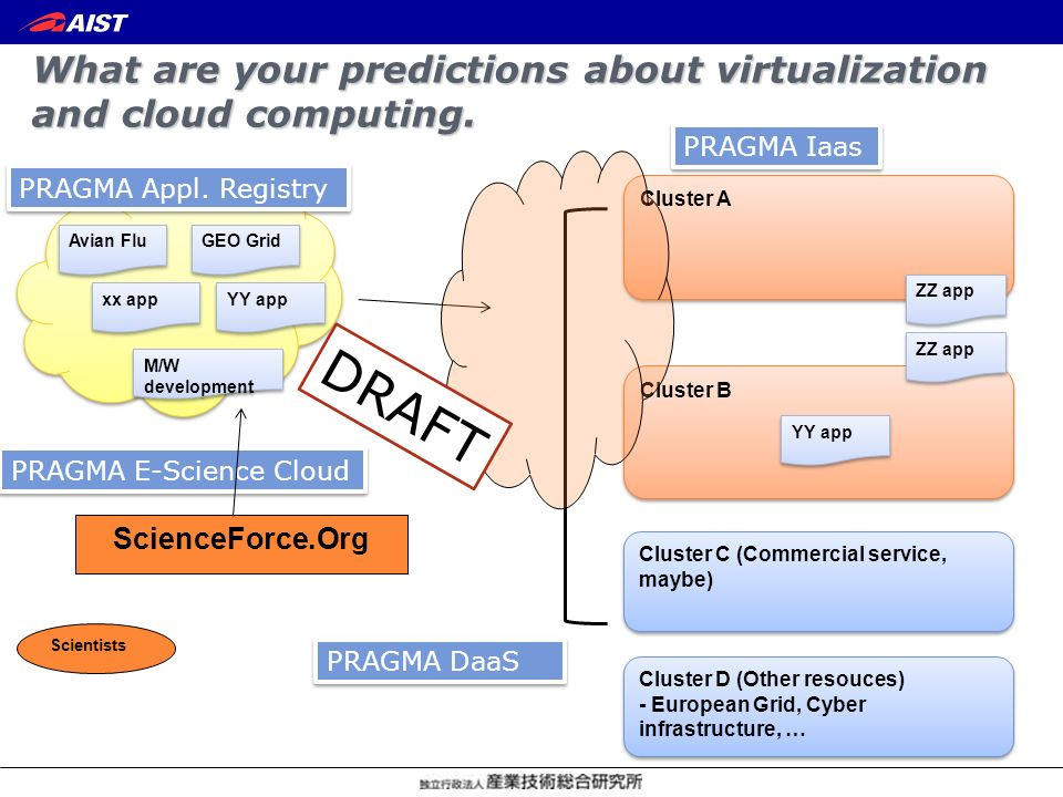 What are your predictions about virtualization and cloud computing.