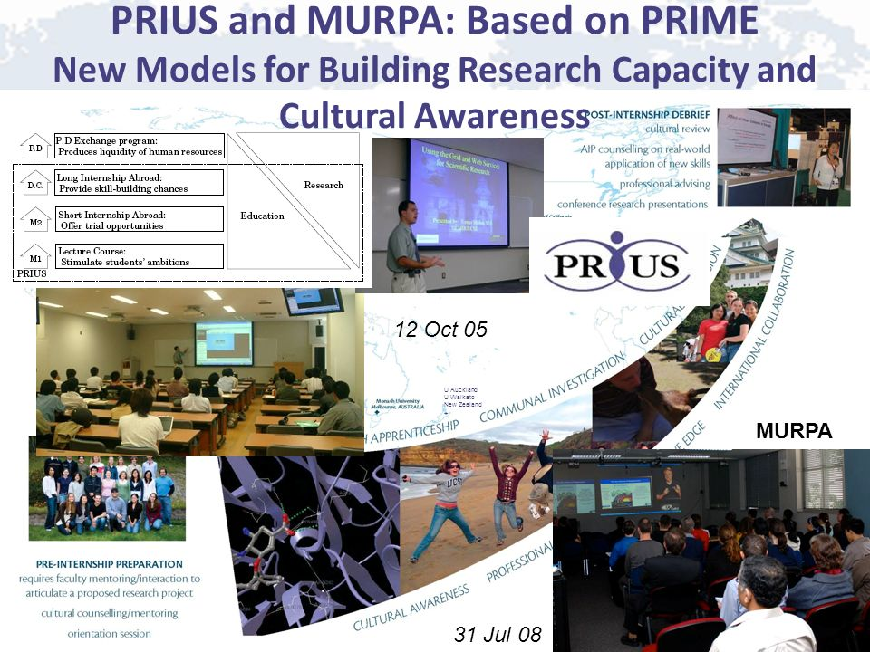 U Auckland U Waikato New Zealand USM Penang Malaysia U Hyderabad Hyderabad, India + + + 12 Oct 05 31 Jul 08 PRIUS and MURPA: Based on PRIME New Models for Building Research Capacity and Cultural Awareness MURPA