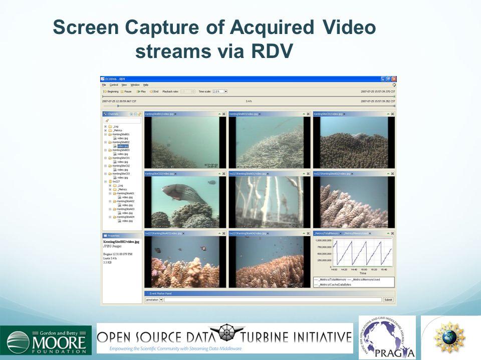 Screen Capture of Acquired Video streams via RDV