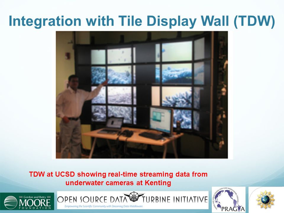 Integration with Tile Display Wall (TDW) TDW at UCSD showing real-time streaming data from underwater cameras at Kenting