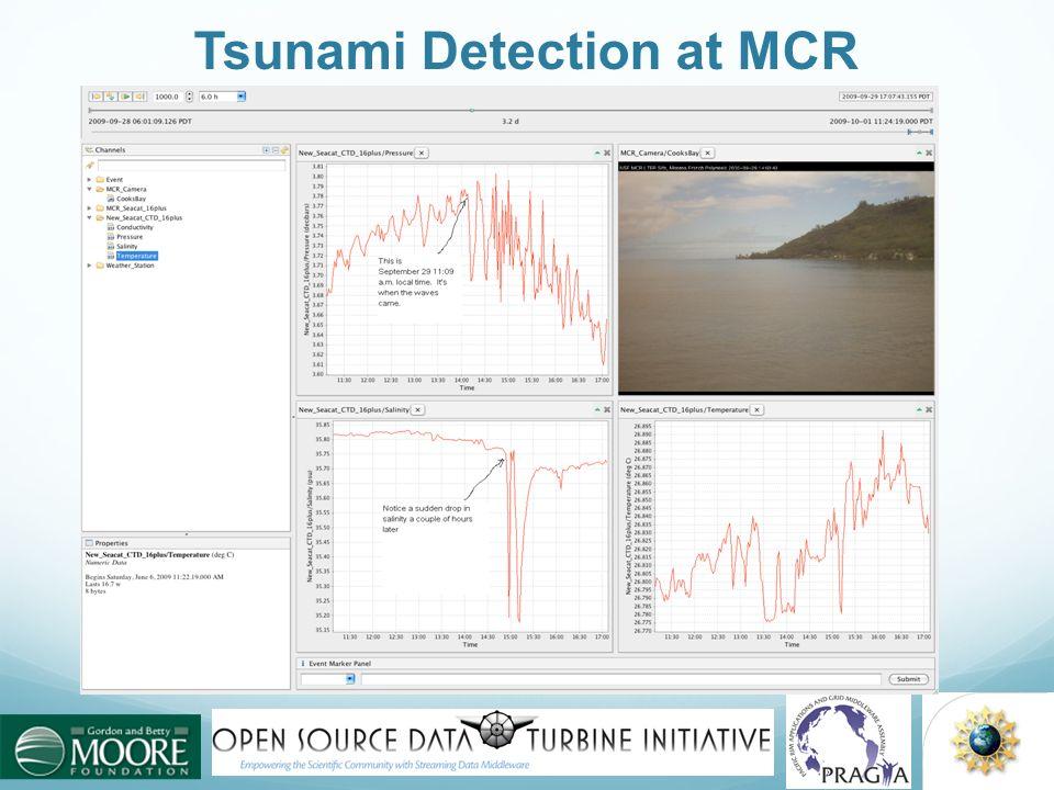 Tsunami Detection at MCR