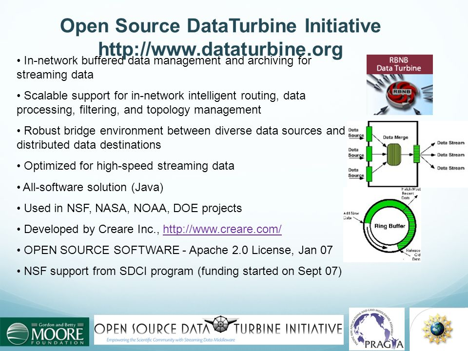 Open Source DataTurbine Initiative http://www.dataturbine.org In-network buffered data management and archiving for streaming data Scalable support fo