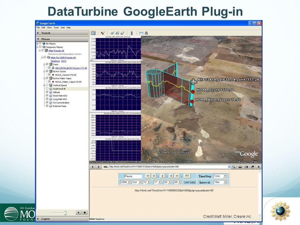 DataTurbine GoogleEarth Plug-in Credit Matt Miller, Creare Inc.