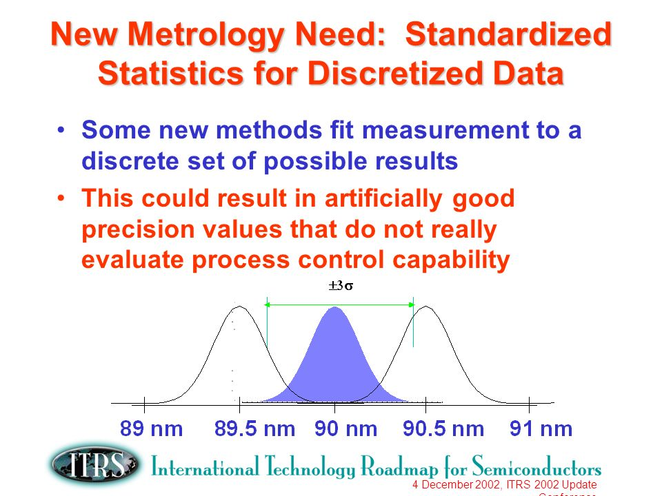 4 December 2002, ITRS 2002 Update Conference New Metrology Need: Standardized Statistics for Discretized Data Some new methods fit measurement to a di