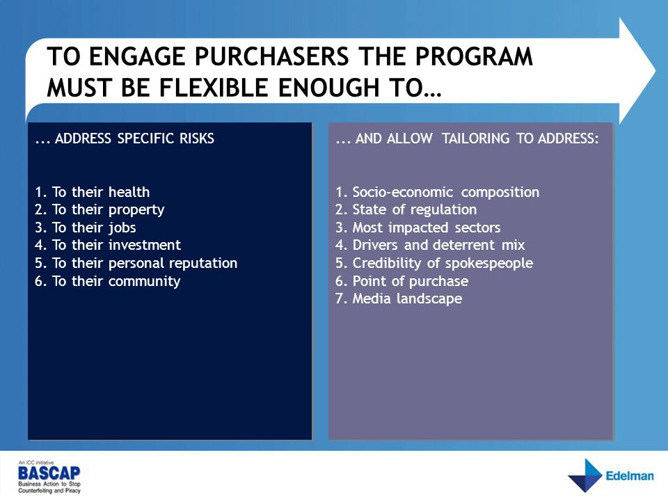 TO ENGAGE PURCHASERS THE PROGRAM MUST BE FLEXIBLE ENOUGH TO…...