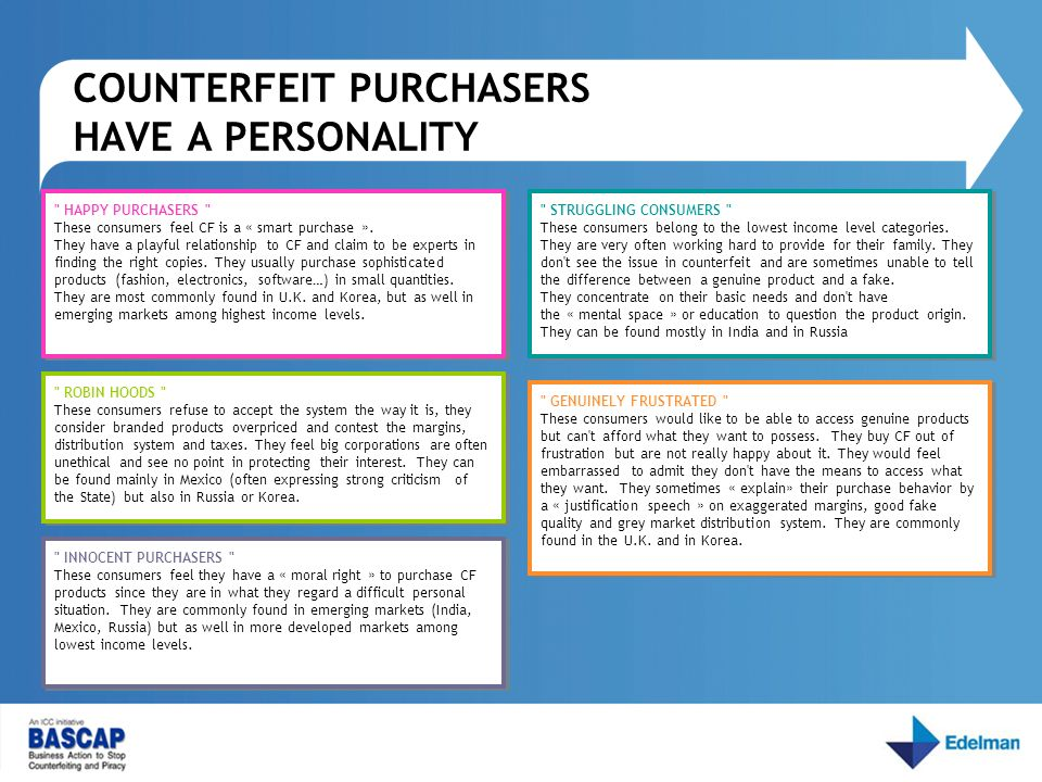 COUNTERFEIT PURCHASERS HAVE A PERSONALITY
