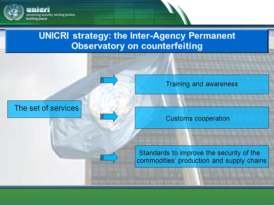 UNICRI strategy: the Inter-Agency Permanent Observatory on counterfeiting The set of services Training and awareness Customs cooperation Standards to improve the security of the commodities production and supply chains