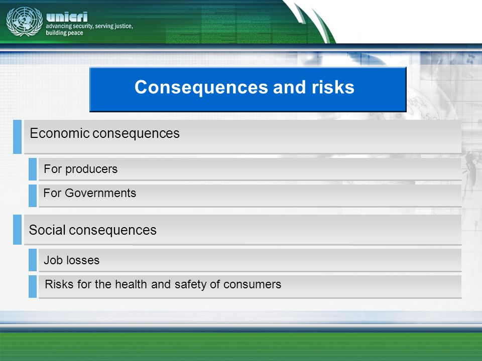 Consequences and risks For producers Job losses Social consequences For Governments Risks for the health and safety of consumers Economic consequences