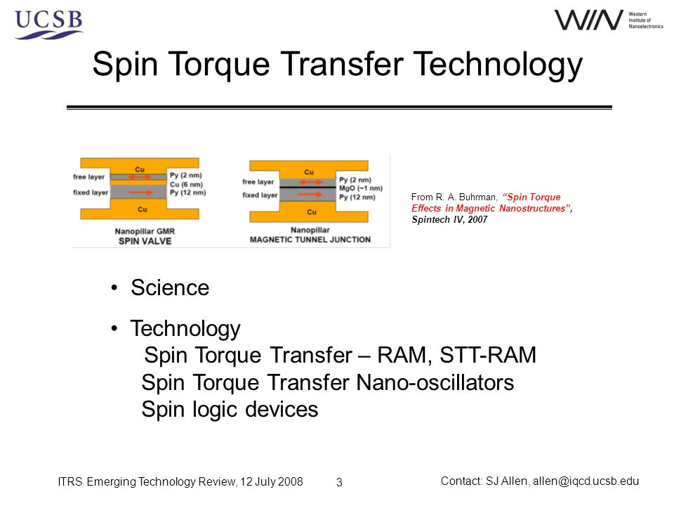 ITRS Emerging Technology Review, 12 July 2008 Contact: SJ Allen, allen@iqcd.ucsb.edu 4 Spin Torque Transfer: Science Heisenberg exchange Giant magneto resistance Spin transfer torque J.