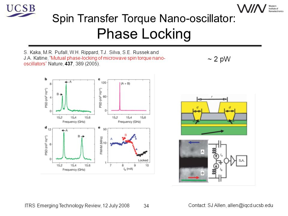 ITRS Emerging Technology Review, 12 July 2008 Contact: SJ Allen, allen@iqcd.ucsb.edu 34 Spin Transfer Torque Nano-oscillator: Phase Locking S. Kaka, M