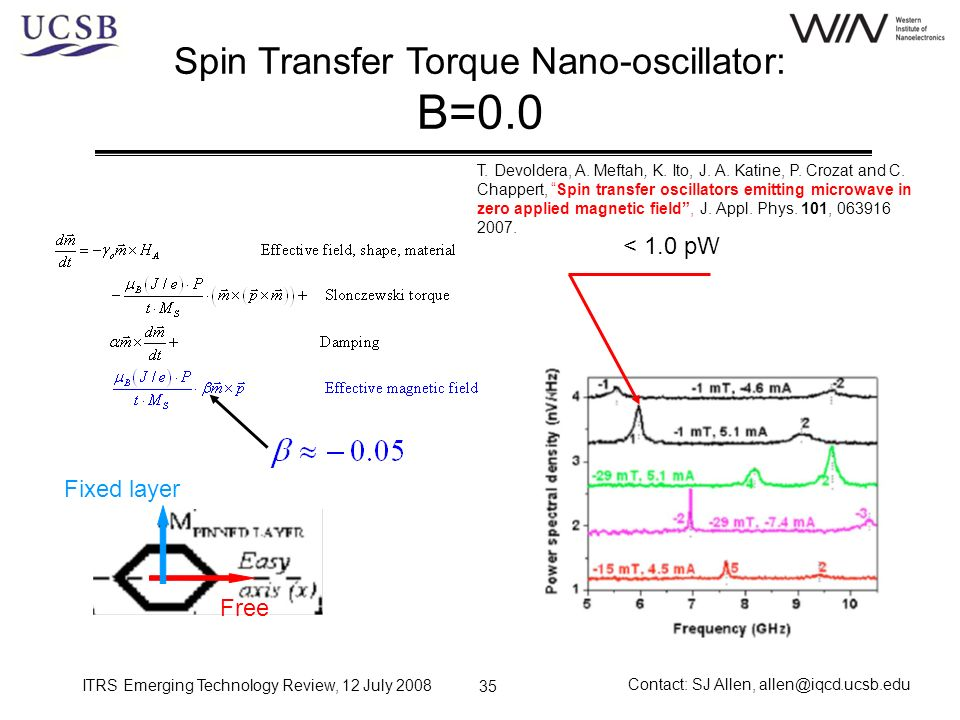 ITRS Emerging Technology Review, 12 July 2008 Contact: SJ Allen, allen@iqcd.ucsb.edu 35 Spin Transfer Torque Nano-oscillator: B=0.0 T. Devoldera, A. M