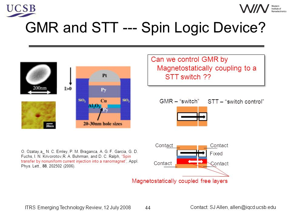ITRS Emerging Technology Review, 12 July 2008 Contact: SJ Allen, allen@iqcd.ucsb.edu 44 GMR and STT --- Spin Logic Device? Can we control GMR by Magne